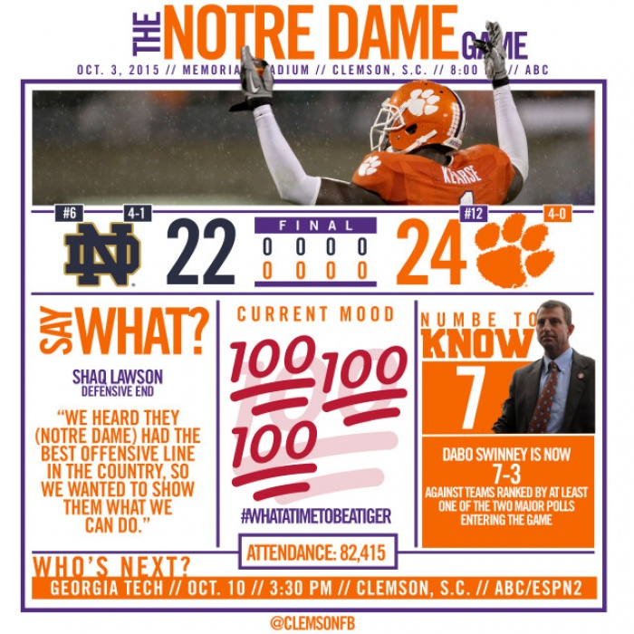 Tigers Edge No. 6 Irish 24-22