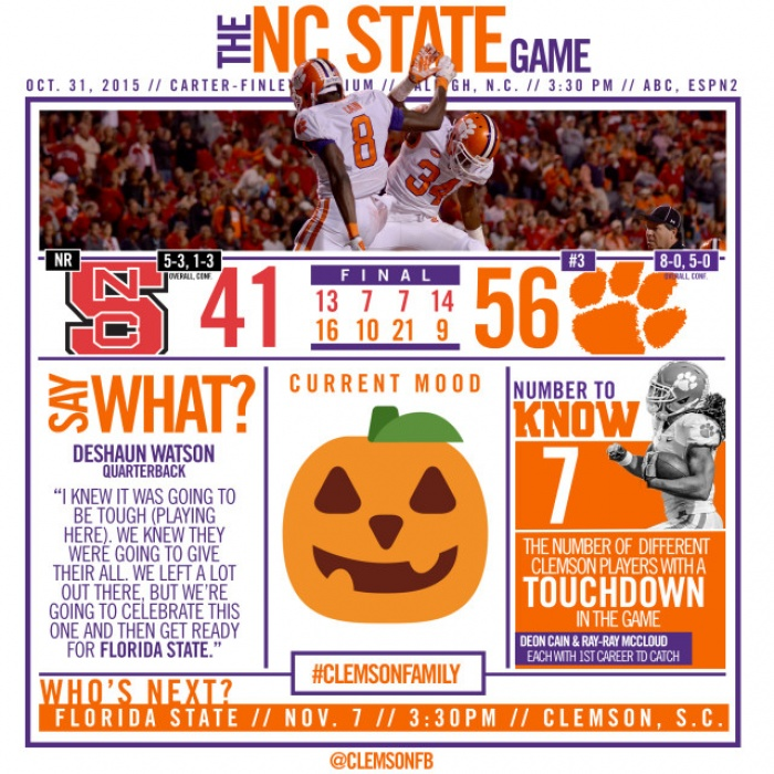 Tigers Offense Explodes in 56-41 Win at NC State