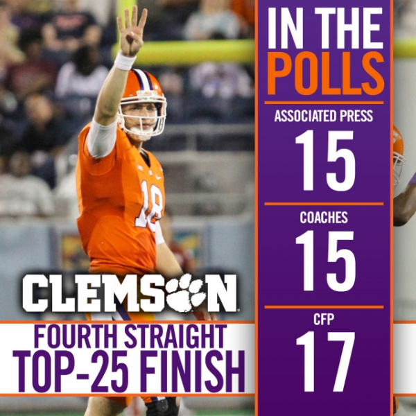 Tigers Finish No. 15 in Polls