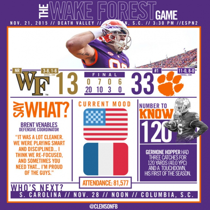 No. 1 Tigers Defeat WFU 33-13