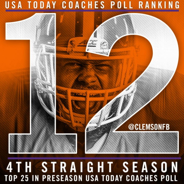 Clemson 12th in Preseason USA Today Poll.