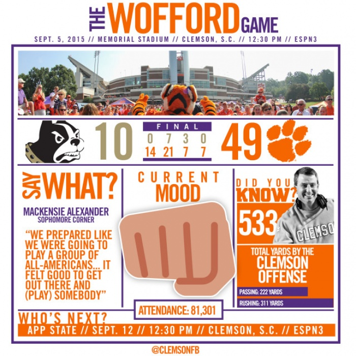 Tigers Trounce Wofford 49-10